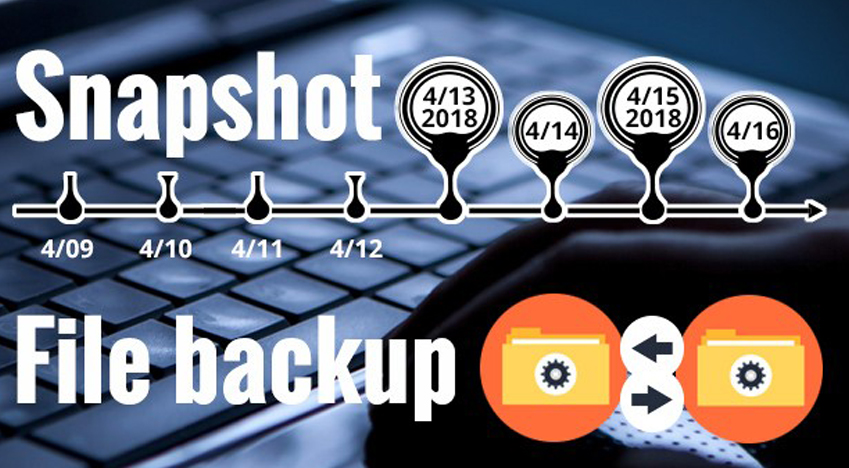 What is a snapshot and how is it different than a backup?